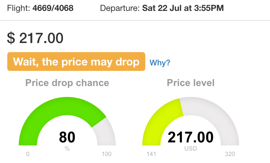 Airhint predict when to buy Southwest tickets